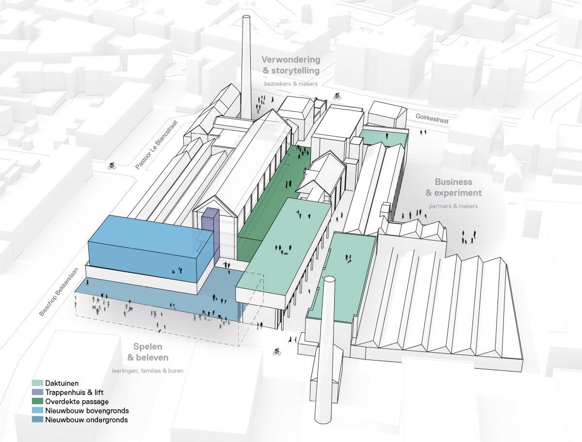ontwerp ruimtelijke uitbreiding Mommerscomplex