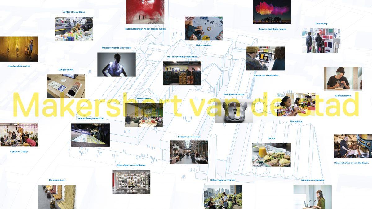 Visualisatie Makershart van de Stad